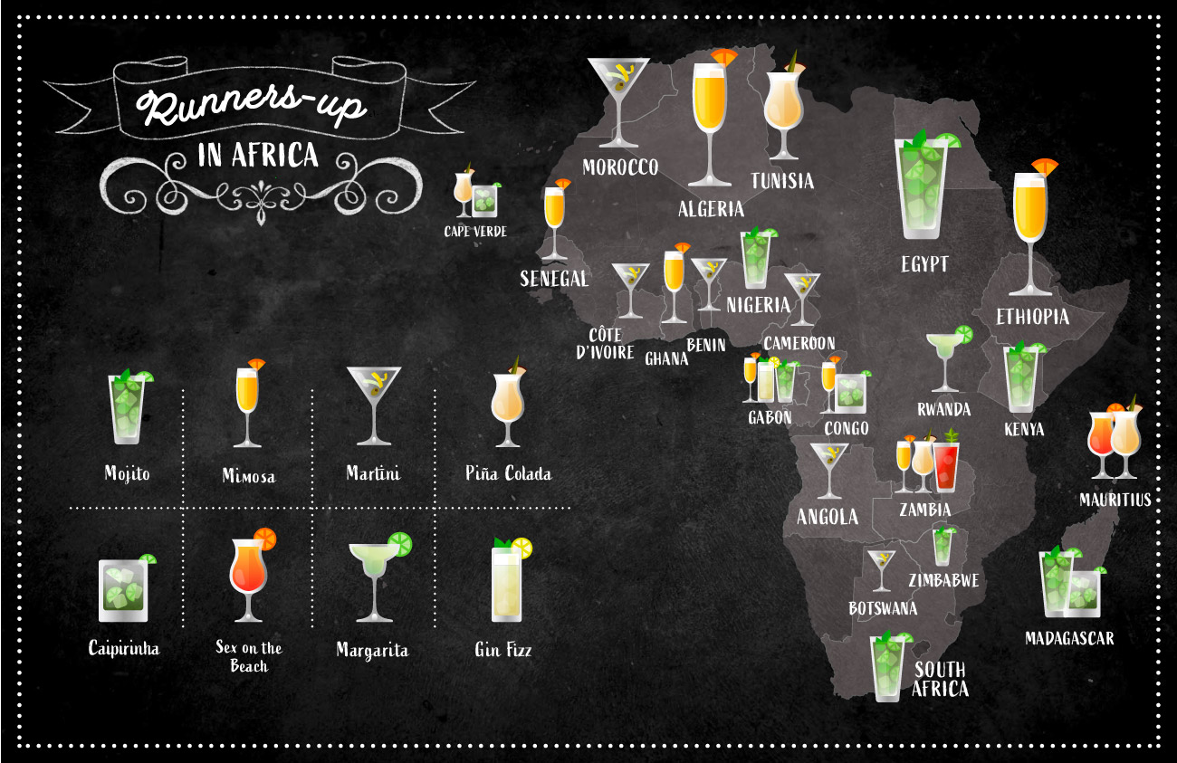 Cocktail-map-Africa