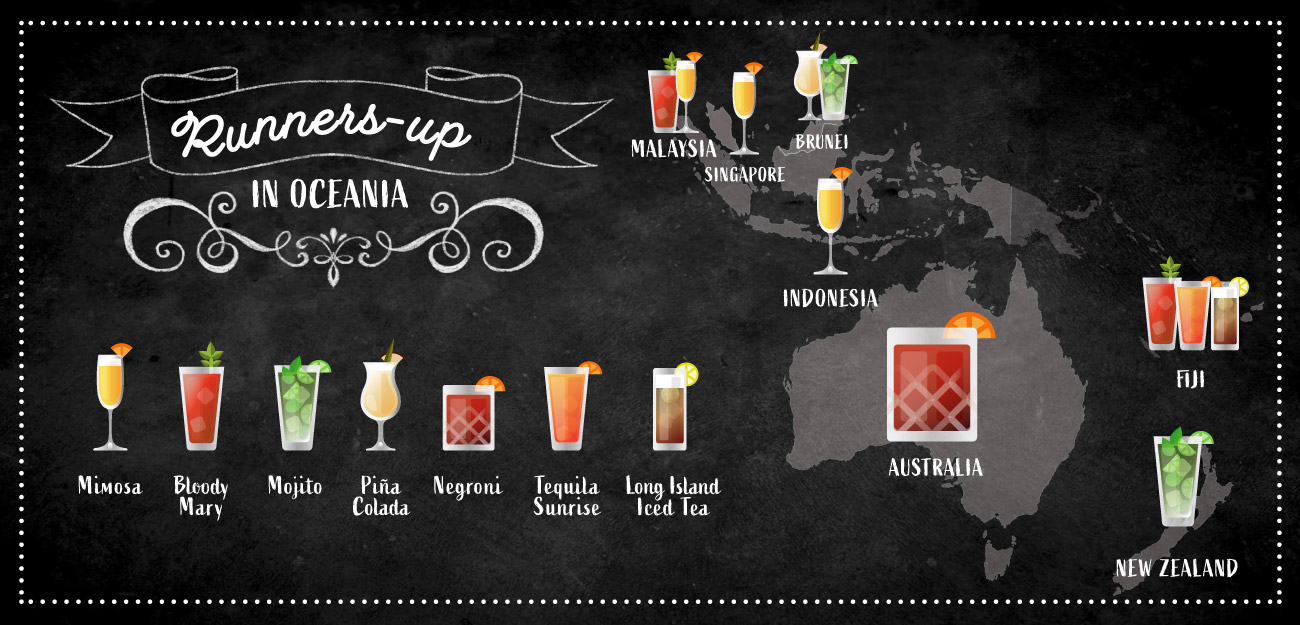 Cocktail-map-Oceania