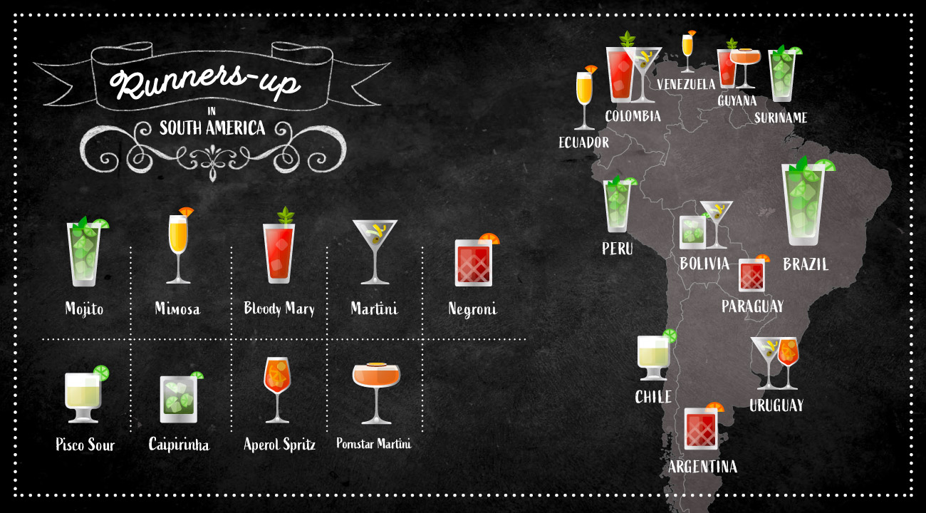 Cocktail-map-South-Ame